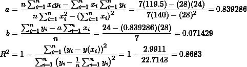 \[ \begin{split} a&=\frac{n\sum_{i=1}^nx_iy_i-\sum_{i=1}^nx_i\sum_{i=1}^ny_i}{n\sum_{i=1}^nx_i^2-\left(\sum_{i=1}^nx_i\right)^2}=\frac{7(119.5)-(28)(24)}{7(140)-(28)^2}=0.839286\\ b&=\frac{\sum_{i=1}^ny_i-a\sum_{i=1}^nx_i}{n}=\frac{24-(0.839286)(28)}{7}=0.071429\\ R^2&=1-\frac{\sum_{i=1}^n\left(y_i-y(x_i)\right)^2}{\sum_{i=1}^n\left(y_i-\frac{1}{n}\sum_{i=1}^ny_i\right)^2}=1-\frac{2.9911}{22.7143}=0.8683 \end{split} \]
