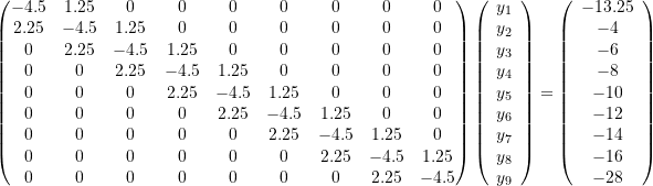 \[ \left(\begin{matrix}-4.5&1.25&0&0&0&0&0&0&0\\2.25&-4.5&1.25&0&0&0&0&0&0\\0&2.25&-4.5&1.25&0&0&0&0&0\\0&0&2.25&-4.5&1.25&0&0&0&0\\0&0&0&2.25&-4.5&1.25&0&0&0\\0&0&0&0&2.25&-4.5&1.25&0&0\\0&0&0&0&0&2.25&-4.5&1.25&0\\0&0&0&0&0&0&2.25&-4.5&1.25\\0&0&0&0&0&0&0&2.25&-4.5\end{matrix}\right)\left(\begin{array}{c}y_1\\y_2\\y_3\\y_4\\y_5\\y_6\\y_7\\y_8\\y_9\end{array}\right)=\left(\begin{array}{c}-13.25\\-4\\-6\\-8\\-10\\-12\\-14\\-16\\-28\end{array}\right) \]