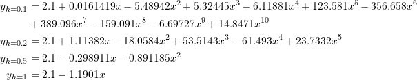 \[\begin{split} y_{h=0.1}&=2.1 + 0.0161419 x - 5.48942 x^2 + 5.32445 x^3 - 6.11881 x^4 + 123.581 x^5 - 356.658 x^6\\ & + 389.096 x^7 - 159.091 x^8 - 6.69727 x^9 + 14.8471 x^{10}\\ y_{h=0.2}&=2.1 + 1.11382 x - 18.0584 x^2 + 53.5143 x^3 - 61.493 x^4 + 23.7332 x^5\\ y_{h=0.5}&=2.1 - 0.298911 x - 0.891185 x^2\\ y_{h=1}&=2.1-1.1901x \end{split} \]