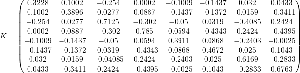 \[ K=\left(\begin{matrix}0.3228&0.1002&-0.254&0.0002&-0.1009&-0.1437&0.032&0.0433\\0.1002&0.3896&0.0277&0.0887&-0.1437&-0.1372&0.0159&-0.3411\\-0.254&0.0277&0.7125&-0.302&-0.05&0.0319&-0.4085&0.2424\\0.0002&0.0887&-0.302&0.785&0.0594&-0.4343&0.2424&-0.4395\\-0.1009&-0.1437&-0.05&0.0594&0.3911&0.0868&-0.2403&-0.0025\\-0.1437&-0.1372&0.0319&-0.4343&0.0868&0.4672&0.025&0.1043\\0.032&0.0159&-0.04085&0.2424&-0.2403&0.025&0.6169&-0.2833\\0.0433&-0.3411&0.2424&-0.4395&-0.0025&0.1043&-0.2833&0.6763\end{matrix}\right) \]