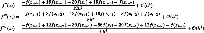 \[\begin{split} f''(x_{i})&=\frac{-f(x_{i+2})+16f(x_{i+1})-30f(x_{i})+16f(x_{i-1})-f(x_{i-2})}{12h^2}+\mathcal O (h^4)\\ f'''(x_{i})&=\frac{-f(x_{i+3})+8f(x_{i+2})-13f(x_{i+1})+13f(x_{i-1})-8f(x_{i-2})+f(x_{i-3})}{8h^3}+\mathcal O (h^4)\\ f''''(x_{i})&=\frac{-f(x_{i+3})+12f(x_{i+2})-39f(x_{i+1})+56f(x_{i})-39f(x_{i-1})+12f(x_{i-2})-f(x_{i-3})}{6h^4}+\mathcal O (h^4) \end{split} \]