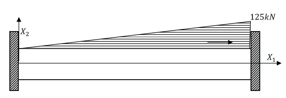 Axial1
