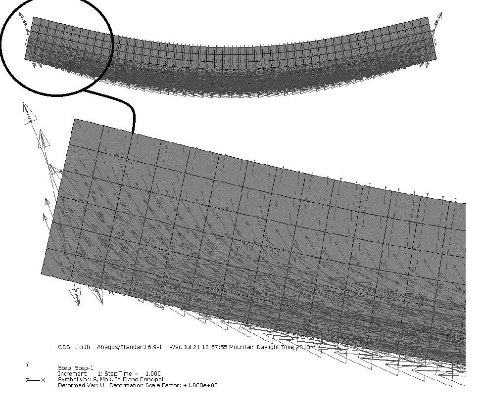 The direction of the maximum principal stresses in a beam under lateral loading obtained using a commercial finite element analysis (ABAQUS 6.9).