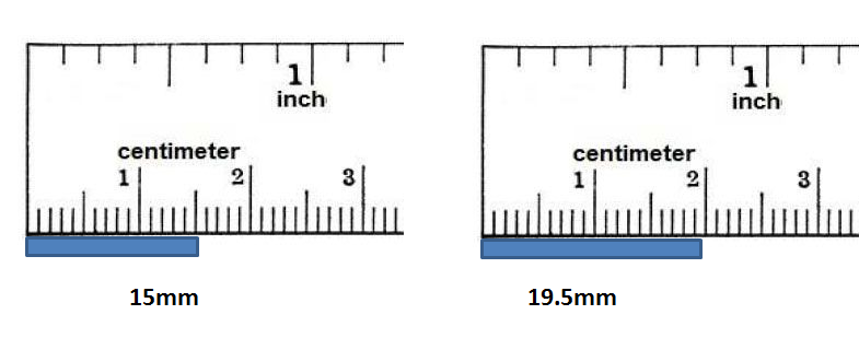 Figure 2. Degree of precision of a ruler