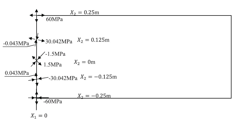 Example3Beam2