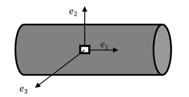 Example8b