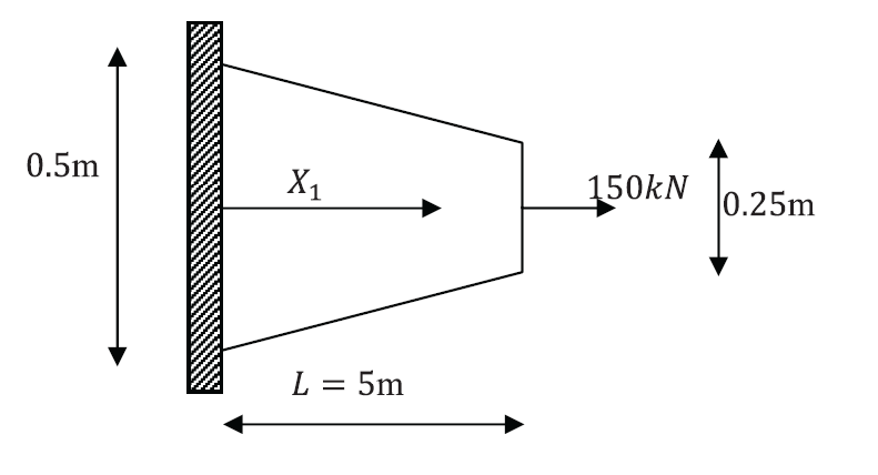 ExampleBeam2