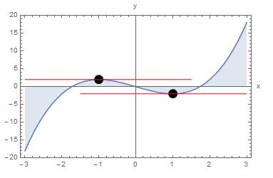 Theorem2