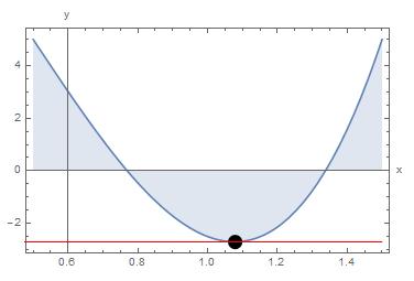 Theorem4