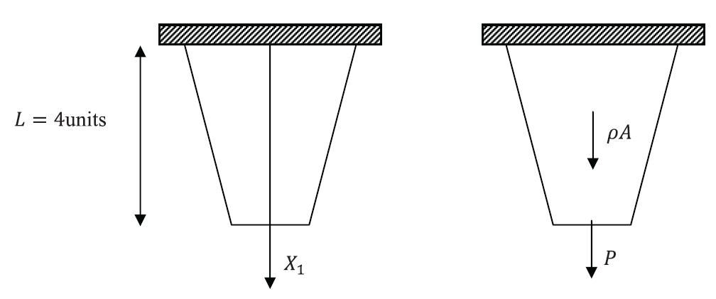 axial 3